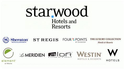 brand hotels image gallery starwood logo