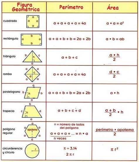 figuras geometricas formulario diccionario matematicas per 237 metros y 193 reas de figuras