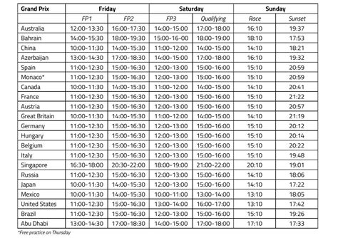formula releases race weekend schedules