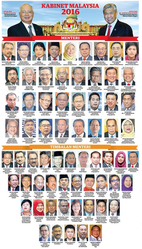 Cabinet List by Best Fb Kl Malaysia Cabinet List 2016