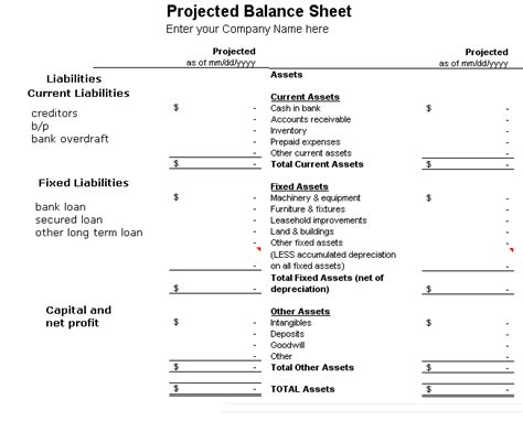 How To Prepare Projected Balance Sheet Accounting Education Projected Balance Sheet Template For New Business