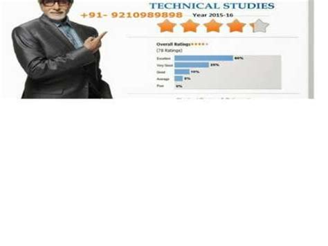 Mba Distance Education In Andhra by Mba Distance Education In Uttar Pradesh Manipur Andhra