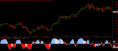 bank nifty future more volatility ahead in september future series