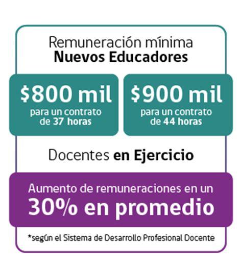 noticias sobre aumento de sueldo a docentes del peru 2016 estos sueldos tendr 225 n los profesores en 2017 con la nueva