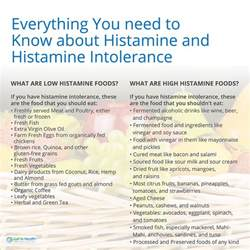 everything you need to know about histamine and histamine intolerance