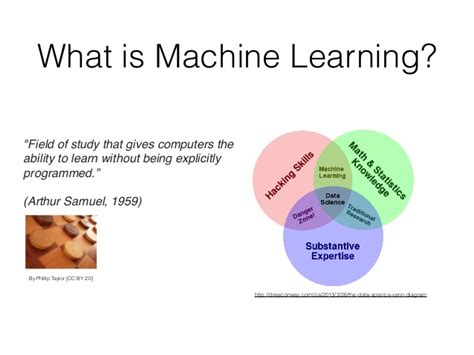 pattern classification and machine learning what is machine learning http drewconway com zia 2013 3
