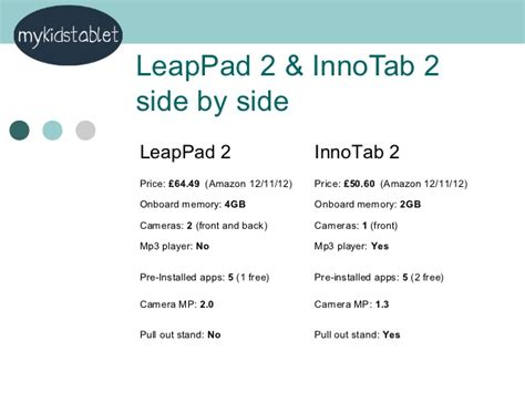 Screen Protector 2side Leappad 2 Vs Innotab 2
