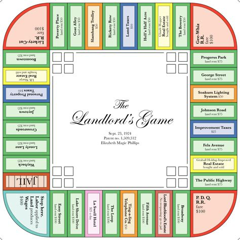 excel template for tiny boardgame cards the inventor monopoly lemelson center for