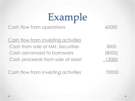 what is a monthly cash flow statement oyle kalakaari co