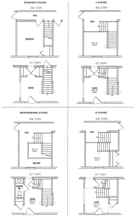 Side Split House Plans Modular Home Specifications And Custom Modular Home Features