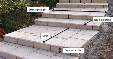 Marche Escalier Exterieur Jardin by Escalier Jardin Accueil Ide Design Et Inspiration
