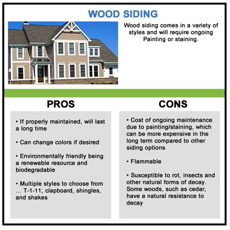 House Siding Cost Comparison 28 Images Steel Siding Iowa Vinyl Siding Iowa