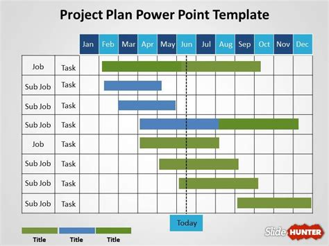 Project Gantt Chart Template For Powerpoint Presentations With Monthly Plan Digital Digital Project Plan Template