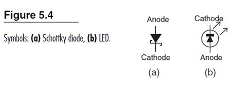schottky diode basics schottky diodes basic and tutorials basic electronics projects and tutorials
