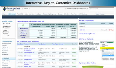 Sharepoint Reminder Pentalogic Technology Sharepoint Dashboard Templates