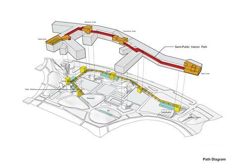 Program To Design A Room vanke center shenzhen by steven holl architects