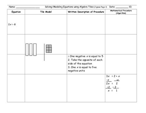 algebra tiles graphic organizers