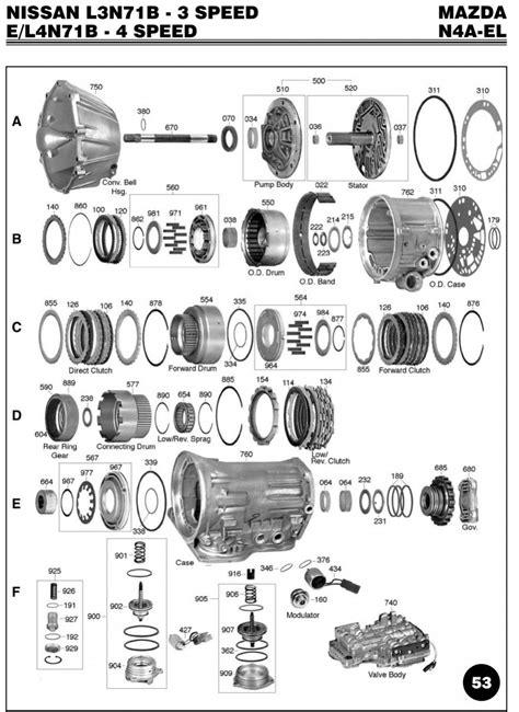 4l60e transmission rebuild manual pdf pdf cover