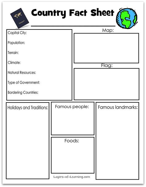 country fact sheet free printables social studies