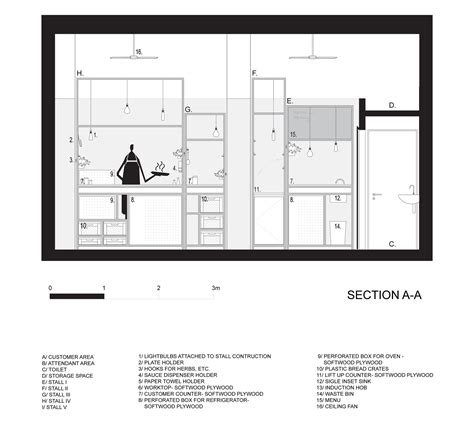 Section 52 Planning by Gallery Of Serwus Mfrmgr 20