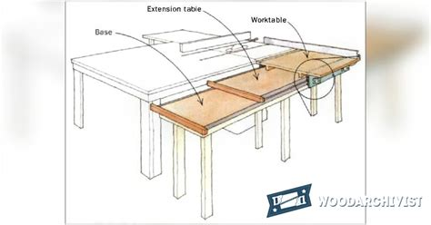 table saw sliding table attachment diy sliding table saw diy do it your self