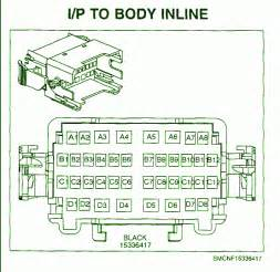 2003 saturn vue blower motor fuse box diagram circuit wiring diagrams