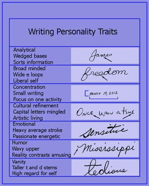 Forensic Handwriting Analysis Worksheet by Challengerforensics Handwriting Analysis