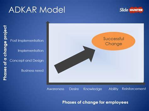 adkar model powerpoint template proyectos que intentar