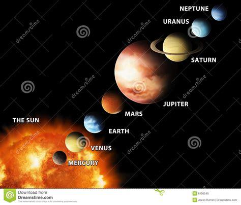 Zonnestelsel Stock Illustratie Afbeelding Bestaande Uit