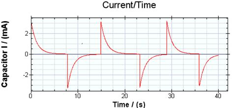 capacitor discharge current graph current capacitor graph images