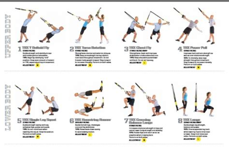 trx pack commercial rocky mountain fitness kelowna