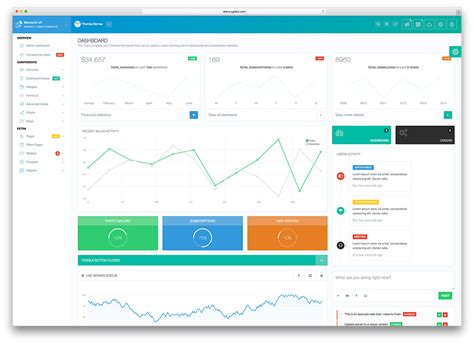 templates for admin panel html 23 best responsive angularjs admin templates 2018 colorlib