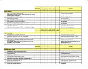 home emergency disaster kit list disaster recovery plan