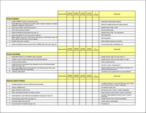 Disaster Recovery Checklist Template disaster recovery shop disaster recovery checklist