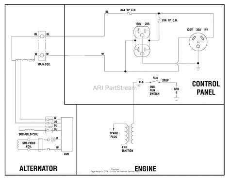 all power 3500 generator wiring diagram wiring diagram 2018