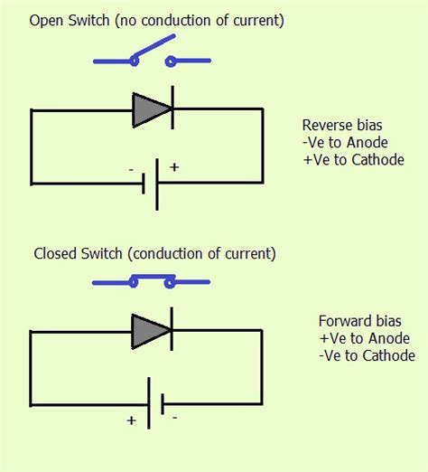 flyback diode theory switching diode theory 28 images diode theory 28 images wave rectifiers theory and circuit
