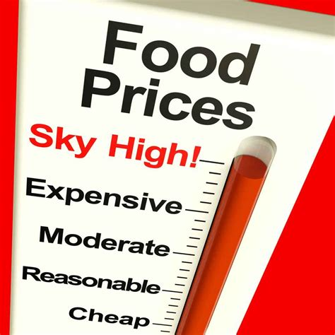 Price Rise In India Essay by 1318 Words Essay On Rising Prices And Their Effect In India