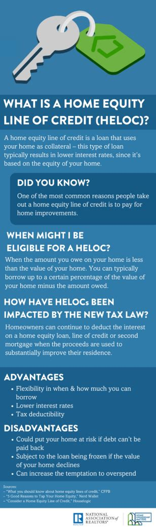home ownership matters is interest still deductible on