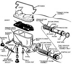 06 Gmc Service Brake System 1994 Mitsubishi Expo 2 4l Mfi Sohc 4cyl Repair Guides