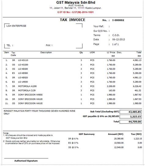 Credit Note Format Gst Malaysia Gst Invoice Format In Excel Hardhost Info