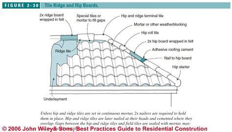 hip and ridge tiles tile design ideas