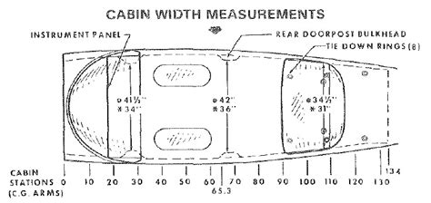 cabin dimensions aircraft cabin dimensions width of se aircraft