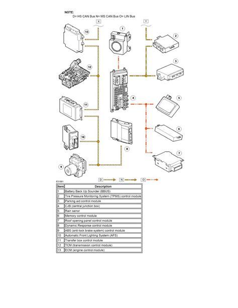 commando wiring diagrams car alarms commando electrical