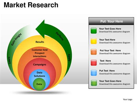 market research powerpoint template market research and analysis planning powerpoint