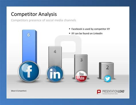 linkedin strategy template competitive analysis template ppt competitive analysis