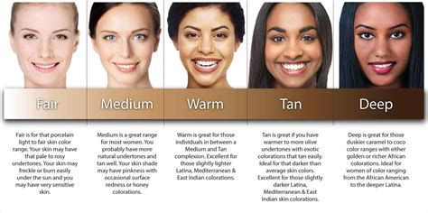 indian skin color indian skin tone chart www pixshark images
