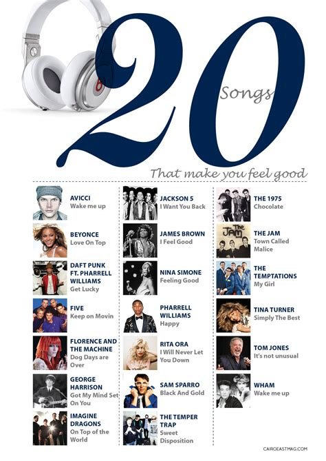 The 20 Songs That Would Be On The Soundtrack To My by 20 Songs That Make You Feel Happy