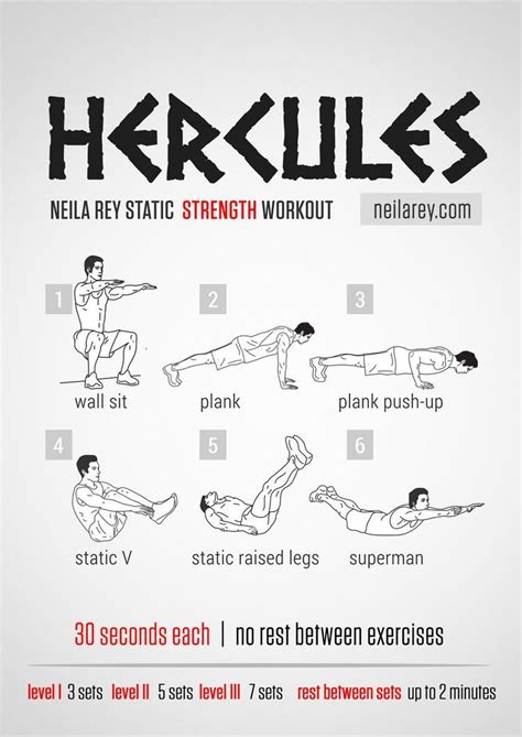 what it works quads chest triceps biceps abs lower abs lower back glutes tip