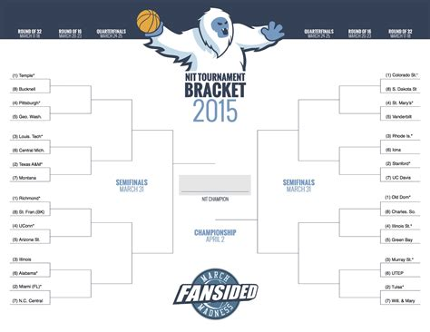 funny ncaa bracket names 2015 funny march madness bracket newhairstylesformen2014 com