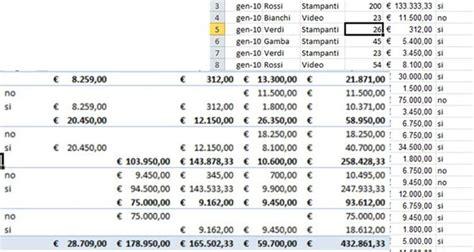 gestione spese casa excel come fare la lista della spesa con excel